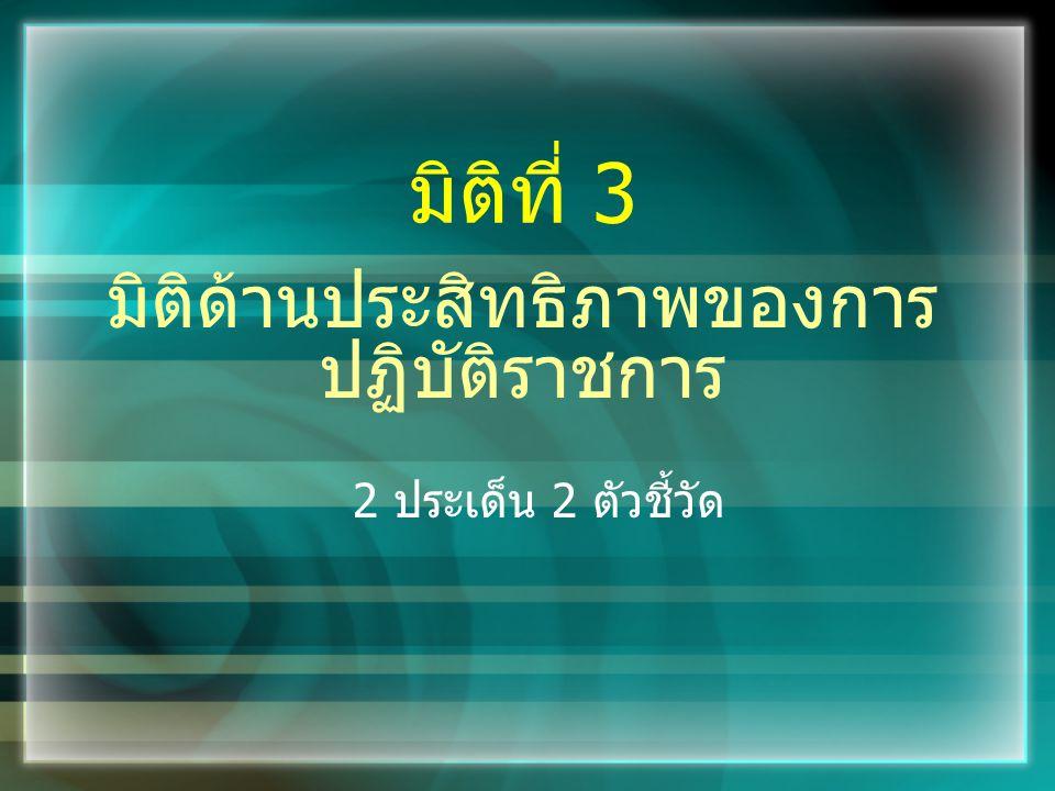 มิติด้านประสิทธิภาพของการ ปฏิบัติราชการ 2 ประเด็น 2 ตัวชี้วัด มิติที่ 3