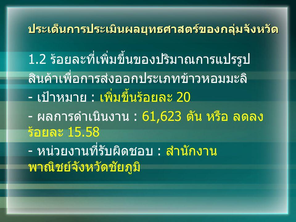 ค่าเฉลี่ยระดับคะแนน 012345678910 4.004.00 0 – 2.99 3.00 – 4.99 5.00 สรุปผลงานประเด็นด้านคุณภาพการให้บริการ