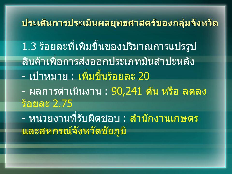 ค่าเฉลี่ยระดับคะแนน 012345678910 3.003.00 0 – 2.99 3.00 – 4.99 5.00 สรุปการลดระยะเวลาการให้บริการ