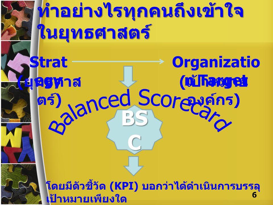 Balanced Scorecard 7 ระบบธุรกิจ มุมมอง การเงิน มุมมองลูกค้า มุมมอง กระบวนการ ภายใน มุมมองการ เรียนรู้และ การพัฒนา ระบบธุรกิจ มุมมอง การเงิน มุมมองลูกค้า มุมมอง กระบวนการ ภายใน มุมมองการ เรียนรู้และ การพัฒนา ระบบราชการ มุมมอง ประสิทธิผลตาม พันธ กิจ มุมมอง คุณภาพการให้ บริการ มุมมอง ประสิทธิภาพ การปฏิบัติ ราชการ มุมมองการ พัฒนาองค์กร ระบบราชการ มุมมอง ประสิทธิผลตาม พันธ กิจ มุมมอง คุณภาพการให้ บริการ มุมมอง ประสิทธิภาพ การปฏิบัติ ราชการ มุมมองการ พัฒนาองค์กร