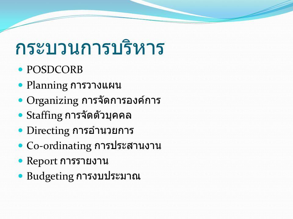 กระบวนการบริหาร POSDCORB Planning การวางแผน Organizing การจัดการองค์การ Staffing การจัดตัวบุคคล Directing การอำนวยการ Co-ordinating การประสานงาน Repor