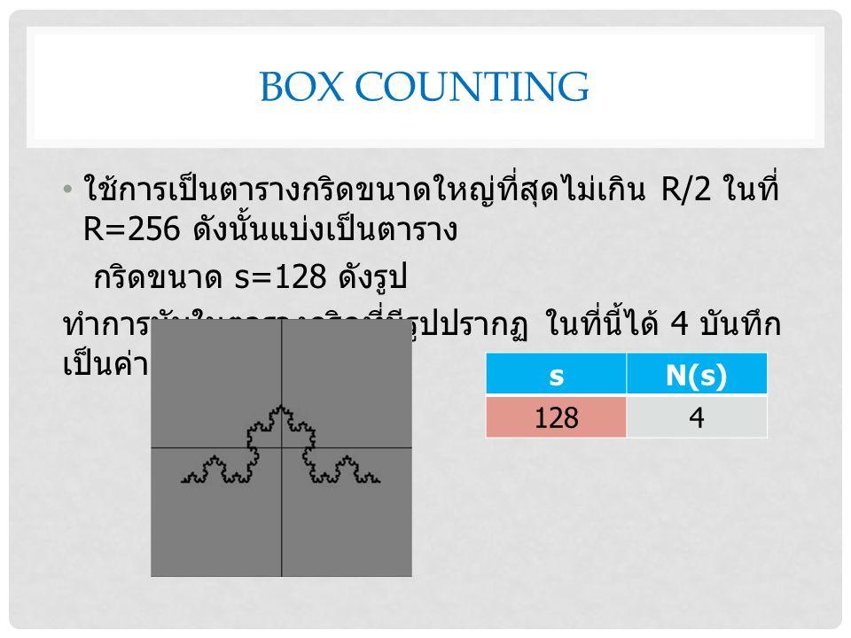 BOX COUNTING ใช้การเป็นตารางกริดขนาดใหญ่ที่สุดไม่เกิน R/2 ในที่ R=256 ดังนั้นแบ่งเป็นตาราง กริดขนาด s=128 ดังรูป ทำการนับในตารางกริดที่มีรูปปรากฏ ในที่นี้ได้ 4 บันทึก เป็นค่า s และ N(s) sN(s) 1284