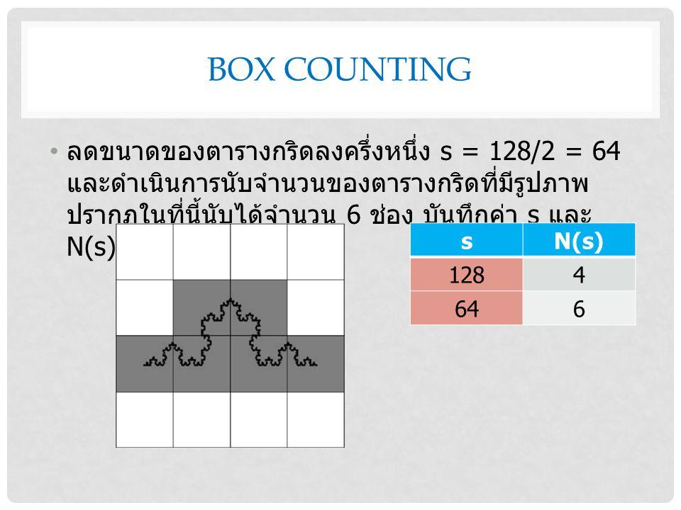 BOX COUNTING ลดขนาดของตารางกริดลงครึ่งหนึ่ง s = 128/2 = 64 และดำเนินการนับจำนวนของตารางกริดที่มีรูปภาพ ปรากฏในที่นี้นับได้จำนวน 6 ช่อง บันทึกค่า s และ N(s) sN(s) 1284 646