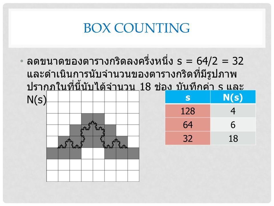 BOX COUNTING ลดขนาดของตารางกริดลงครึ่งหนึ่ง s = 64/2 = 32 และดำเนินการนับจำนวนของตารางกริดที่มีรูปภาพ ปรากฏในที่นี้นับได้จำนวน 18 ช่อง บันทึกค่า s และ N(s) sN(s) 1284 646 3218