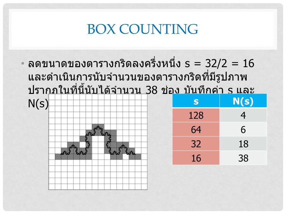 BOX COUNTING ลดขนาดของตารางกริดลงครึ่งหนึ่ง s = 32/2 = 16 และดำเนินการนับจำนวนของตารางกริดที่มีรูปภาพ ปรากฏในที่นี้นับได้จำนวน 38 ช่อง บันทึกค่า s และ N(s) sN(s) 1284 646 3218 1638