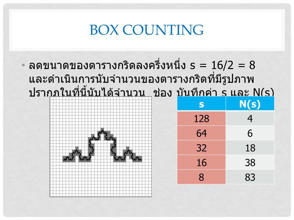 BOX COUNTING ลดขนาดของตารางกริดลงครึ่งหนึ่ง s = 16/2 = 8 และดำเนินการนับจำนวนของตารางกริดที่มีรูปภาพ ปรากฏในที่นี้นับได้จำนวน ช่อง บันทึกค่า s และ N(s) sN(s) 1284 646 3218 1638 883
