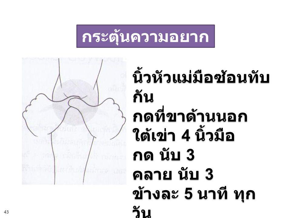 เสริมการทำงาน ของไต ยืนตรง นิ้ว 4 นิ้ว เรียงกัน กดเหนือสะดือ กด นับ 3 ; คลาย นับ 3 ; 5 ครั้ง ยืนตรง นิ้ว 4 นิ้ว เรียงกัน กดเหนือสะดือ กด นับ 3 ; คลาย นับ 3 ; 5 ครั้ง ยืน มือเท้าเอว 2 ข้าง นิ้วหัวมือกดขอบเอว ด้านหลัง กด นับ 5 ; คลาย นับ 3 ; 10 ครั้ง ช่วยให้ไตมีอายุการ ทำงานยาวขึ้น ยืน มือเท้าเอว 2 ข้าง นิ้วหัวมือกดขอบเอว ด้านหลัง กด นับ 5 ; คลาย นับ 3 ; 10 ครั้ง ช่วยให้ไตมีอายุการ ทำงานยาวขึ้น 109