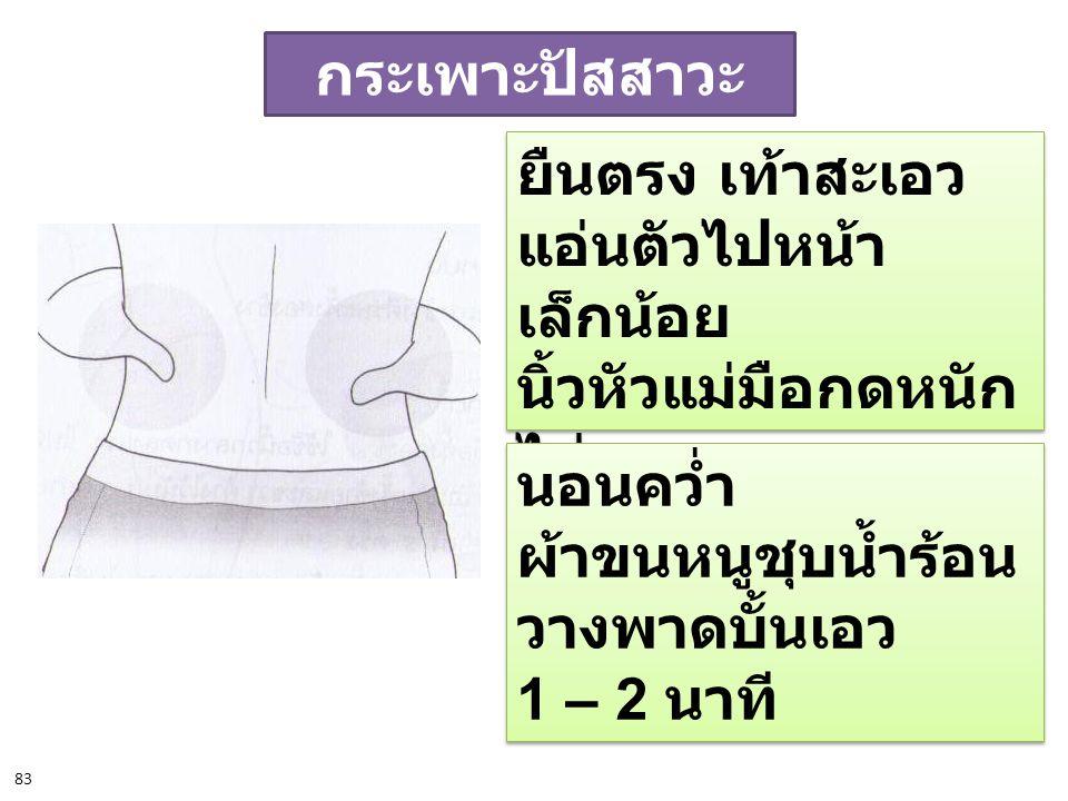 ปวดปัสสาวะบ่อย 136 ผ้าขนหนูชุบน้ำร้อนหรือ แผ่นความร้อน วางที่ท้องน้อยหรือ กระดูกเชิงกราน ครั้งละ 30 วินาที 3 – 4 ครั้ง เพื่อคลายกล้ามเนื้อ กระเพาะปัสสาวะ ผ้าขนหนูชุบน้ำร้อนหรือ แผ่นความร้อน วางที่ท้องน้อยหรือ กระดูกเชิงกราน ครั้งละ 30 วินาที 3 – 4 ครั้ง เพื่อคลายกล้ามเนื้อ กระเพาะปัสสาวะ