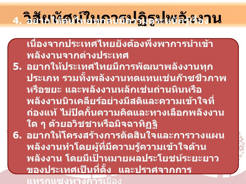 วิสัยทัศน์ในการปฏิรูปพลังงาน 4 4. อยากให้คนไทยทุกคนมีความตระหนักรู้เรื่อง พลังงานเป็นอย่างดี และใช้พลังงานอย่างรู้คุณค่า เนื่องจากประเทศไทยยังต้องพึ่ง