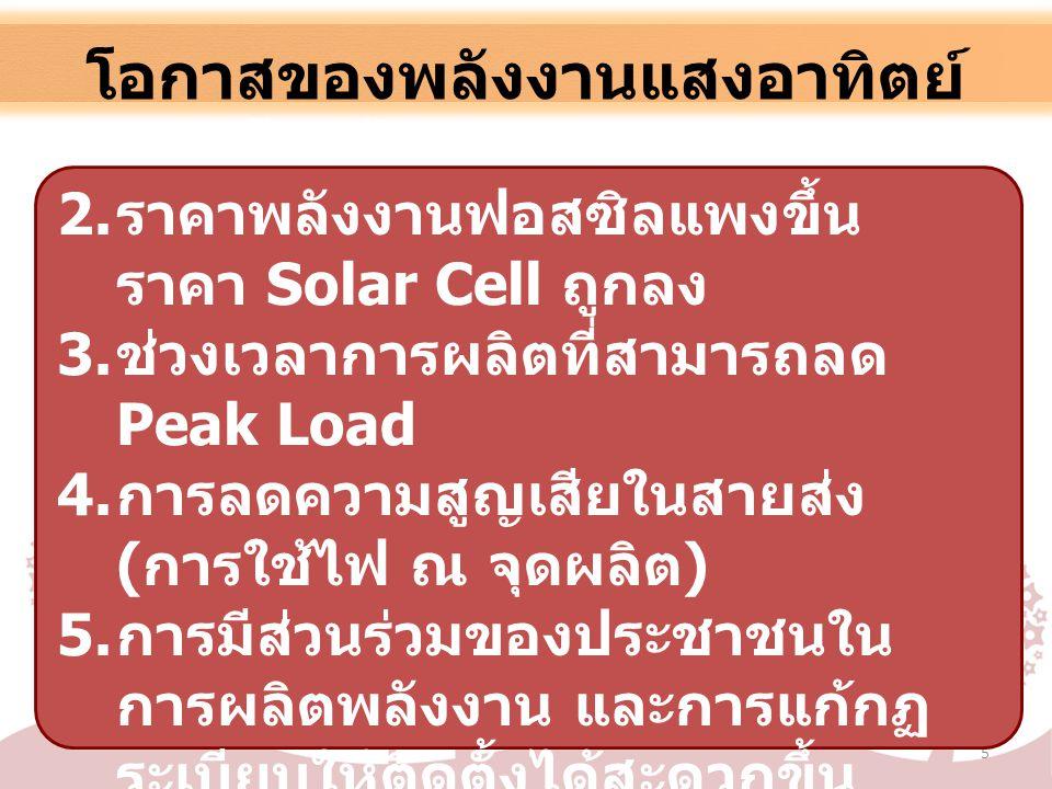 โอกาสของพลังงานแสงอาทิตย์ 5 1. ภาวะโลกร้อน 2. ราคาพลังงานฟอสซิลแพงขึ้น ราคา Solar Cell ถูกลง 3. ช่วงเวลาการผลิตที่สามารถลด Peak Load 4. การลดความสูญเส