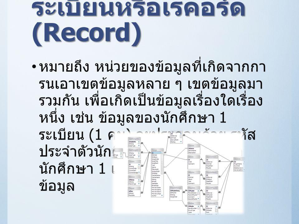 ระเบียนหรือเรคอร์ด (Record) หมายถึง หน่วยของข้อมูลที่เกิดจากกา รนเอาเขตข้อมูลหลาย ๆ เขตข้อมูลมา รวมกัน เพื่อเกิดเป็นข้อมูลเรื่องใดเรื่อง หนึ่ง เช่น ข้