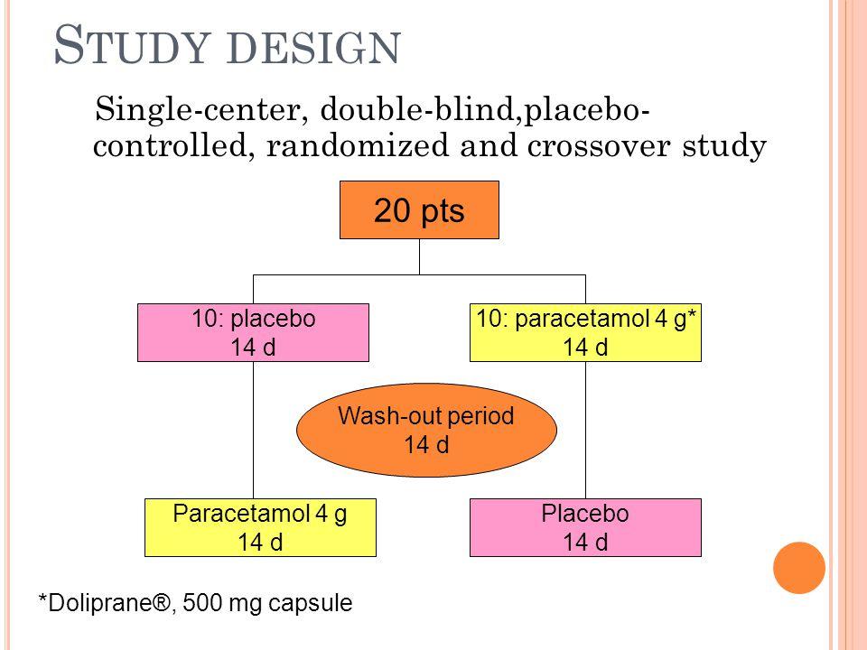 ลักษณะต่างๆ ของกลุ่มศึกษา ช่วงอายุ โรคร่วมอื่นๆ ยาอื่นๆที่ได้รับ/สมุนไพร