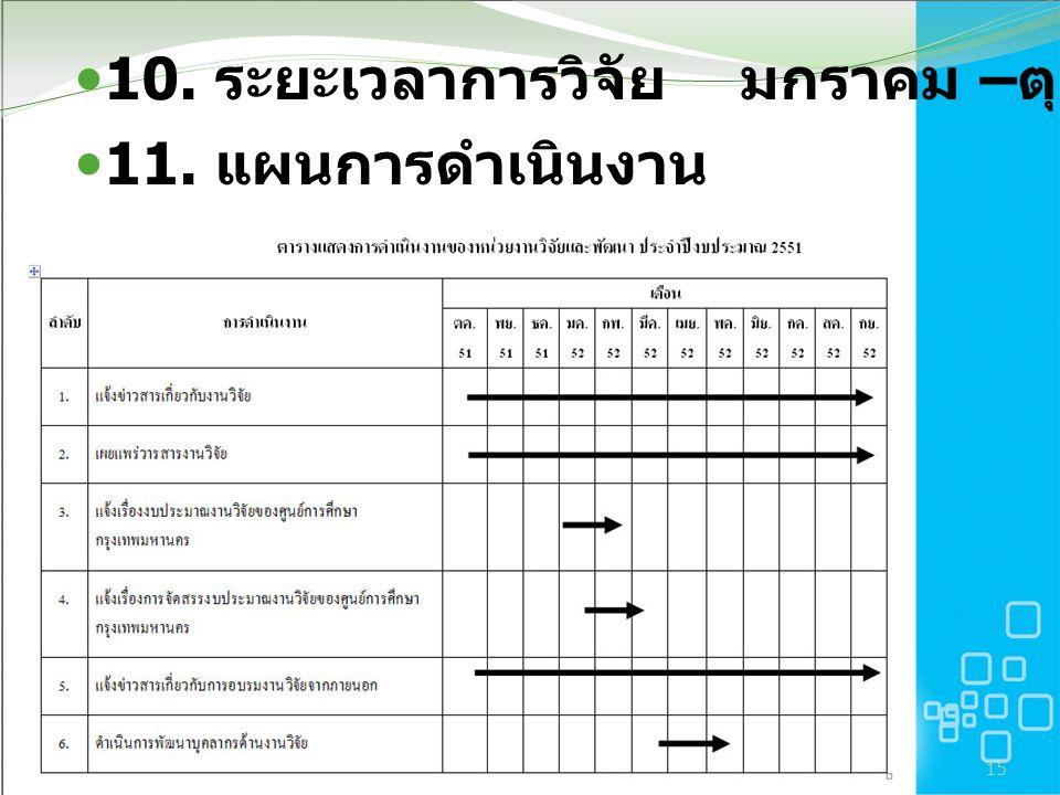 15 10. ระยะเวลาการวิจัย มกราคม – ตุลาคม 2556 11. แผนการดำเนินงาน