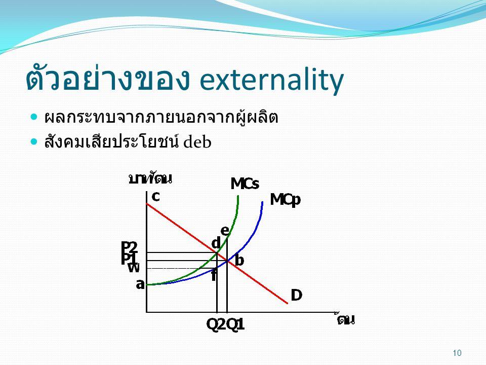 ตัวอย่างของ externality ผลกระทบจากภายนอกจากผู้ผลิต สังคมเสียประโยชน์ deb 10