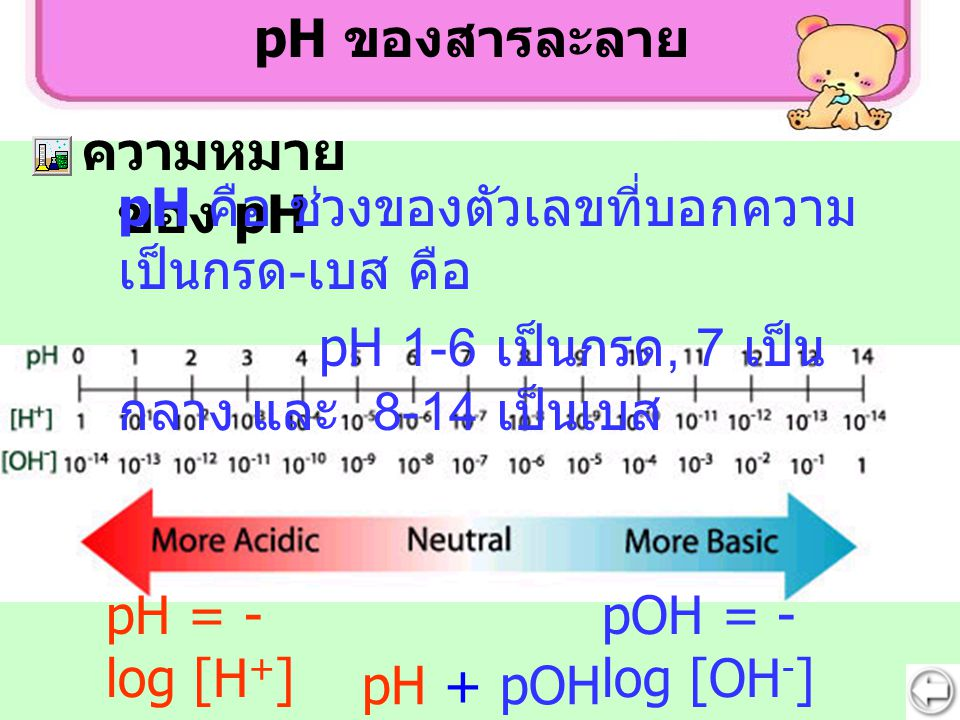 pH ของสารละลาย ความหมาย ของ pH pH คือ ช่วงของตัวเลขที่บอกความ เป็นกรด - เบส คือ pH 1-6 เป็นกรด, 7 เป็น กลาง และ 8-14 เป็นเบส pH = - log [H + ] pOH = -