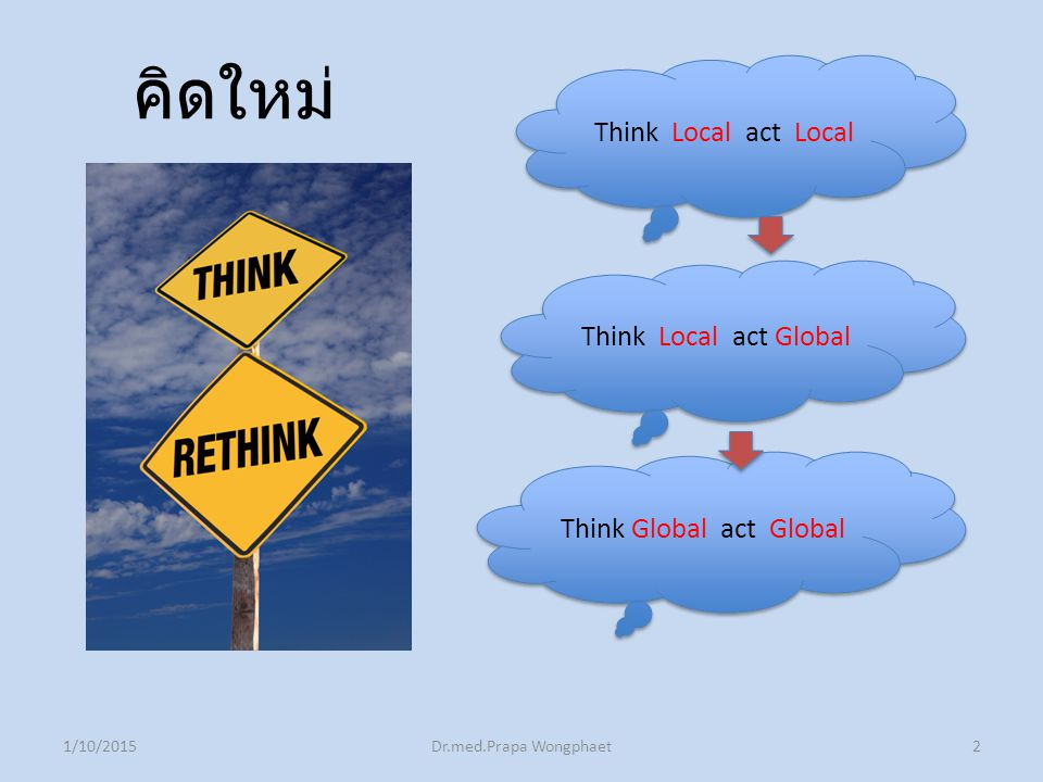 1/10/2015Dr.med.Prapa Wongphaet2 Think Local act Local Think Local act Global Think Global act Global คิดใหม่
