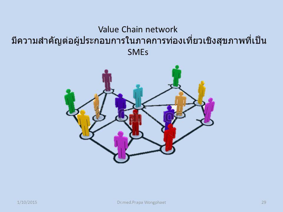 1/10/2015Dr.med.Prapa Wongphaet29 Value Chain network มีความสำคัญต่อผู้ประกอบการในภาคการท่องเที่ยวเชิงสุขภาพที่เป็น SMEs