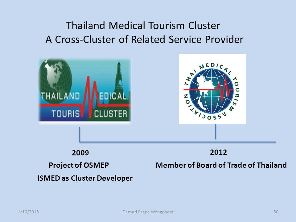 2009 2012 Thailand Medical Tourism Cluster A Cross-Cluster of Related Service Provider Project of OSMEP ISMED as Cluster Developer Member of Board of