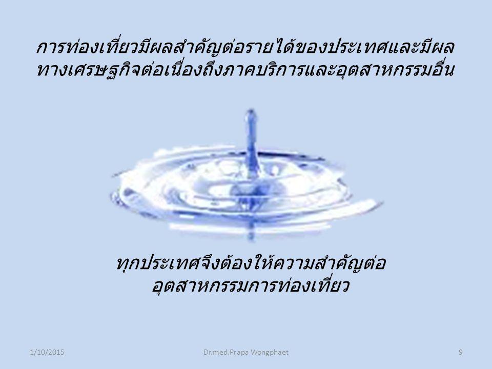 1/10/2015Dr.med.Prapa Wongphaet9 การท่องเที่ยวมีผลสำคัญต่อรายได้ของประเทศและมีผล ทางเศรษฐกิจต่อเนื่องถึงภาคบริการและอุตสาหกรรมอื่น ทุกประเทศจึงต้องให้ความสำคัญต่อ อุตสาหกรรมการท่องเที่ยว