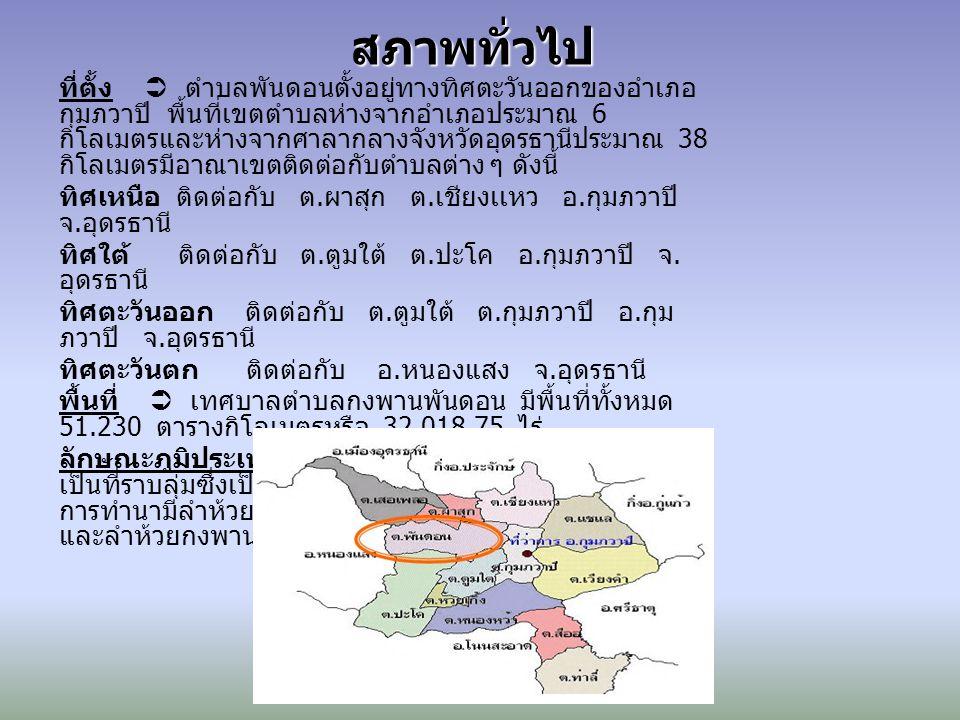จำนวนหมู่บ้าน ตำบลพันดอนมี 20 หมู่บ้านแยกได้ดังนี้  หมู่บ้านที่อยู่ในเขต ทต.