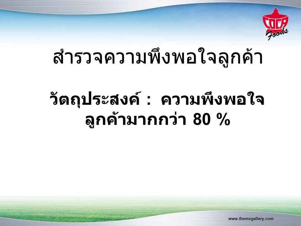 www.themegallery.com สำรวจความพึงพอใจลูกค้า วัตถุประสงค์ : ความพึงพอใจ ลูกค้ามากกว่า 80 %