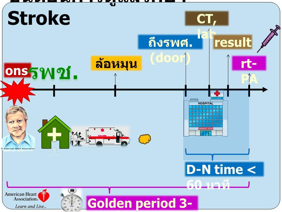ขั้นตอนการดูแลรักษา Stroke ons et ล้อหมุน ถึงรพศ. (door) CT, lab result rt- PA Golden period 3- 4.5 ชั่วโมง D-N time < 60 นาที