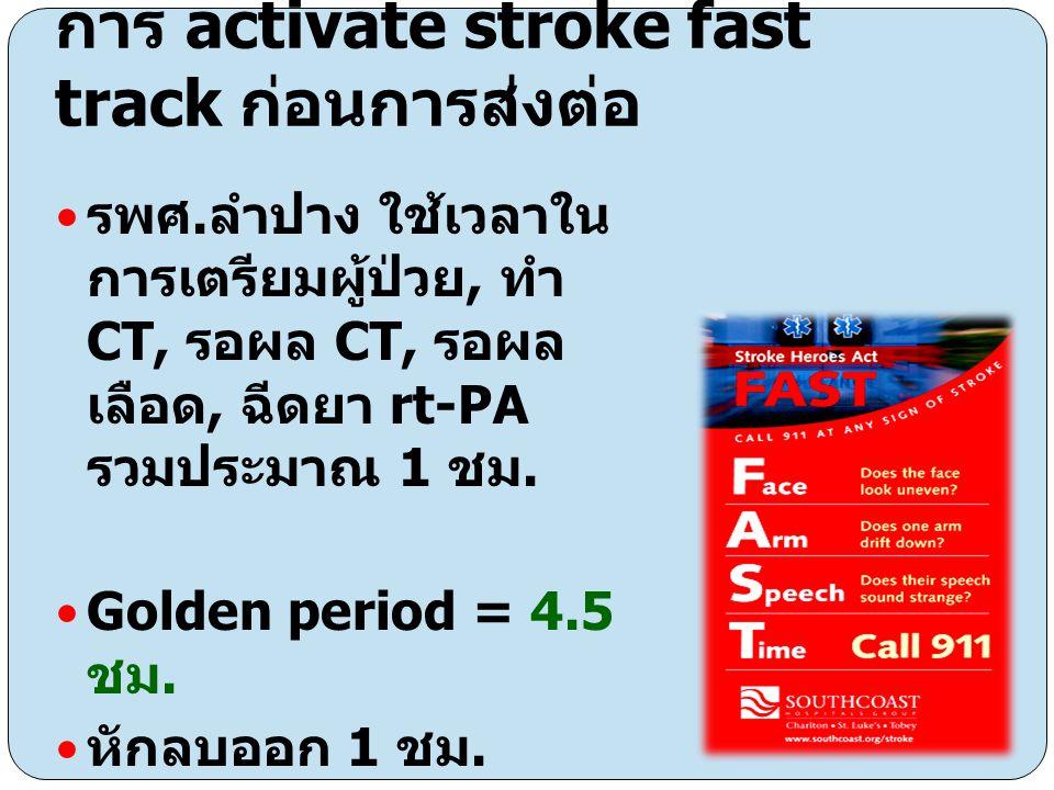 การ activate stroke fast track ก่อนการส่งต่อ รพศ. ลำปาง ใช้เวลาใน การเตรียมผู้ป่วย, ทำ CT, รอผล CT, รอผล เลือด, ฉีดยา rt-PA รวมประมาณ 1 ชม. Golden per