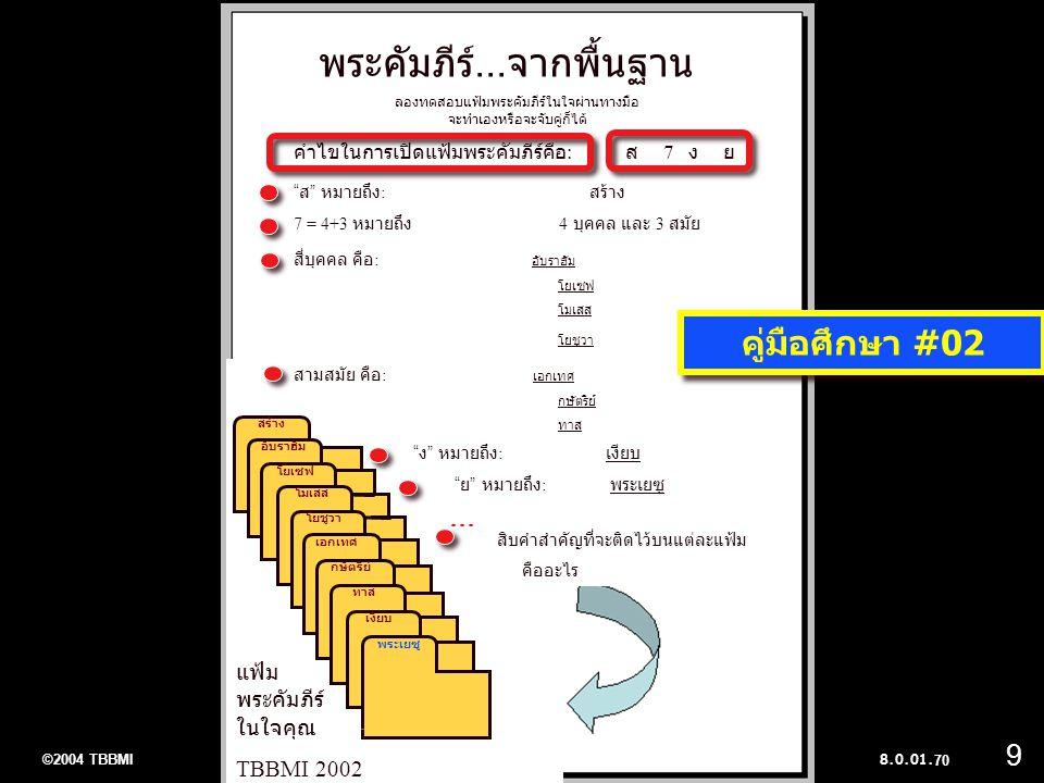 "©2004 TBBMI 8.0.01. แฟ้ม พระคัมภีร์ ในใจคุณ TBBMI 2002 "" ส "" หมายถึง : สร้าง 7 = 4+3 หมายถึง 4 บุคคล และ 3 สมัย สี่บุคคล คือ : อับราฮัม โยเซฟ โมเสส โย"