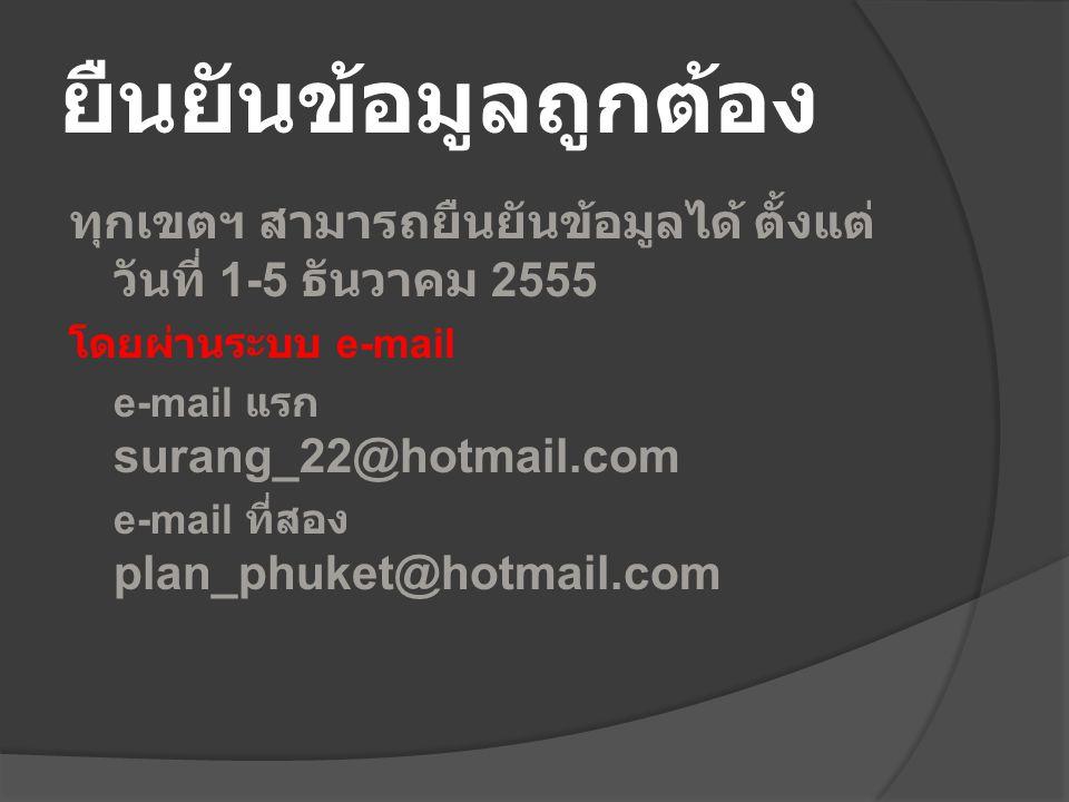 ทุกเขตฯ สามารถยืนยันข้อมูลได้ ตั้งแต่ วันที่ 1-5 ธันวาคม 2555 โดยผ่านระบบ e-mail e-mail แรก surang_22@hotmail.com e-mail ที่สอง plan_phuket@hotmail.co