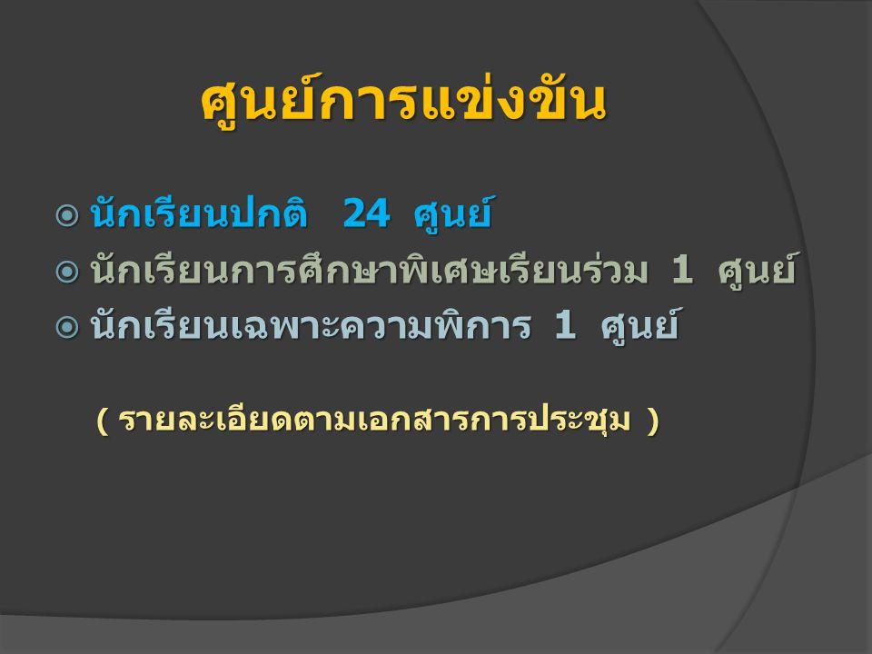 ศูนย์การแข่งขัน  นักเรียนปกติ 24 ศูนย์  นักเรียนการศึกษาพิเศษเรียนร่วม 1 ศูนย์  นักเรียนเฉพาะความพิการ 1 ศูนย์ ( รายละเอียดตามเอกสารการประชุม ) ( ร