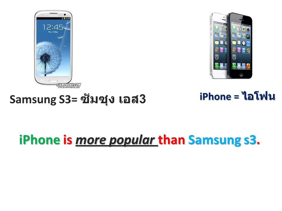 iPhone = ไอโฟน Samsung S3= ซัมซุง เอส 3 iPhone is more popular than Samsung s3.