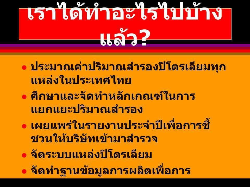เราได้ทำอะไรไปบ้าง แล้ว ? ประมาณค่าปริมาณสำรองปิโตรเลียมทุก แหล่งในประเทศไทย ศึกษาและจัดทำหลักเกณฑ์ในการ แยกแยะปริมาณสำรอง เผยแพร่ในรายงานประจำปีเพื่อ
