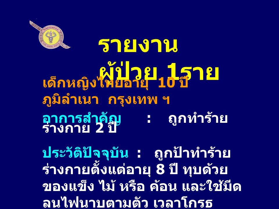 รายงาน ผู้ป่วย 1 ราย เด็กหญิงไทยอายุ 10 ปี ภูมิลำเนา กรุงเทพ ฯ อาการสำคัญ : ถูกทำร้าย ร่างกาย 2 ปี ประวัติปัจจุบัน : ถูกป้าทำร้าย ร่างกายตั้งแต่อายุ 8 ปี ทุบด้วย ของแข็ง ไม้ หรือ ค้อน และใช้มีด ลนไฟนาบตามตัว เวลาโกรธ รุนแรงมากขึ้น จนเพื่อนบ้านแจ้ง ตำรวจ