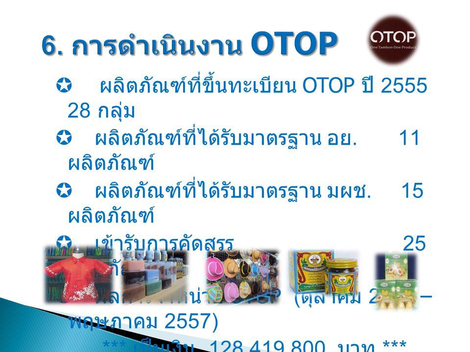  ผลิตภัณฑ์ที่ขึ้นทะเบียน OTOP ปี 2555 28 กลุ่ม  ผลิตภัณฑ์ที่ได้รับมาตรฐาน อย.