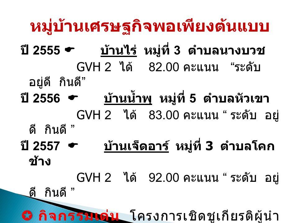 หมู่บ้านเศรษฐกิจพอเพียงต้นแบบ ปี 2555  บ้านไร่ หมู่ที่ 3 ตำบลนางบวช GVH 2 ได้ 82.00 คะแนน ระดับ อยู่ดี กินดี ปี 2556  บ้านน้ำพุ หมู่ที่ 5 ตำบลหัวเขา GVH 2 ได้ 83.00 คะแนน ระดับ อยู่ ดี กินดี ปี 2557  บ้านเจ็ดอาร์ หมู่ที่ 3 ตำบลโคก ช้าง GVH 2 ได้ 92.00 คะแนน ระดับ อยู่ ดี กินดี  กิจกรรมเด่น โครงการเชิดชูเกียรติผู้นำ เครือข่ายพัฒนาชุมชนดีเด่น ประจำปี 2557 แกนนำหลักสำคัญในการพัฒนาหมู่บ้าน ได้แก่ กลุ่มออมทรัพย์เพื่อการผลิตบ้านเจ็ดอาร์ ม.3 ต.