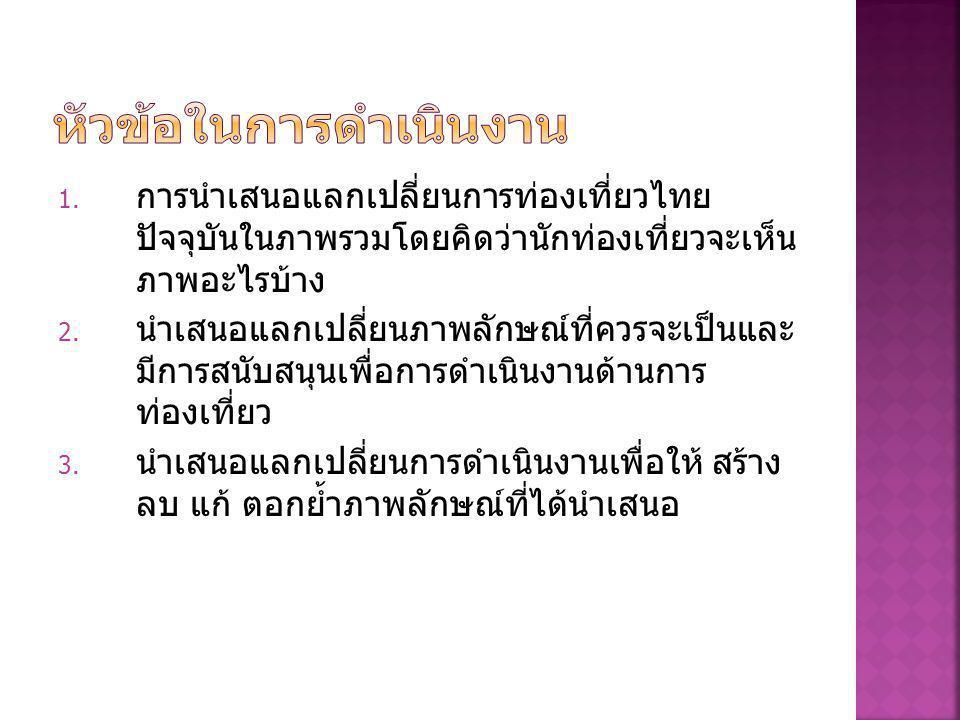 1. การนำเสนอแลกเปลี่ยนการท่องเที่ยวไทย ปัจจุบันในภาพรวมโดยคิดว่านักท่องเที่ยวจะเห็น ภาพอะไรบ้าง 2.