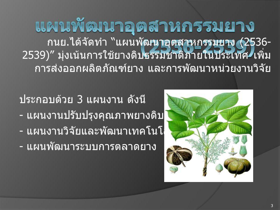4 คณะกรรมการนโยบายยาง ธรรมชาติ ปี 2552 เห็นชอบให้จัดตั้ง ( มติครม.