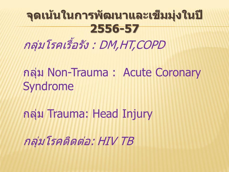 จุดเน้นในการพัฒนาและเข็มมุ่งในปี 2556-57 กลุ่มโรคเรื้อรัง : DM,HT,COPD กลุ่ม Non-Trauma : Acute Coronary Syndrome กลุ่ม Trauma: Head Injury กลุ่มโรคติดต่อ : HIV TB