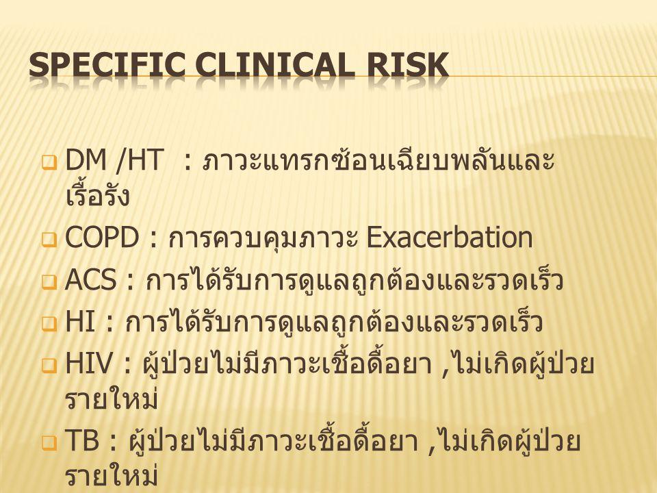  DM /HT : ภาวะแทรกซ้อนเฉียบพลันและ เรื้อรัง  COPD : การควบคุมภาวะ Exacerbation  ACS : การได้รับการดูแลถูกต้องและรวดเร็ว  HI : การได้รับการดูแลถูกต้องและรวดเร็ว  HIV : ผู้ป่วยไม่มีภาวะเชื้อดื้อยา, ไม่เกิดผู้ป่วย รายใหม่  TB : ผู้ป่วยไม่มีภาวะเชื้อดื้อยา, ไม่เกิดผู้ป่วย รายใหม่