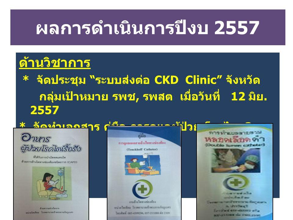 ผลการดำเนินการปีงบ 2557 ด้านวิชาการ * จัดประชุม ระบบส่งต่อ CKD Clinic จังหวัด กลุ่มเป้าหมาย รพช, รพสต เมื่อวันที่ 12 มิย.