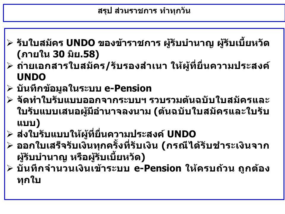 สรุป ส่วนราชการ ทำทุกวัน  รับใบสมัคร UNDO ของข้าราชการ ผู้รับบำนาญ ผู้รับเบี้ยหวัด (ภายใน 30 มิย.58)  ถ่ายเอกสารใบสมัคร/รับรองสำเนา ให้ผู้ที่ยื่นควา