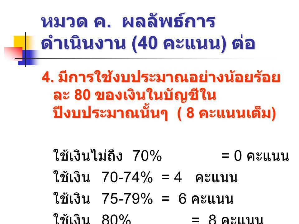 หมวด ค.ผลลัพธ์การ ดำเนินงาน (40 คะแนน ) ต่อ 4.