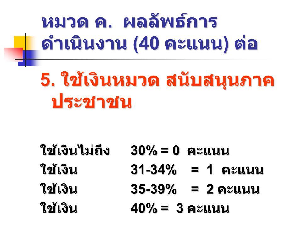 หมวด ค.ผลลัพธ์การ ดำเนินงาน (40 คะแนน ) ต่อ 5.