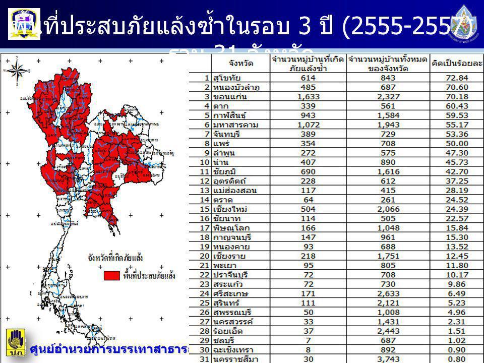 พื้นที่ประสบภัยแล้งซ้ำในรอบ 3 ปี (2555-2557) รวม 31 จังหวัด ศูนย์อำนวยการบรรเทาสาธารณภัย