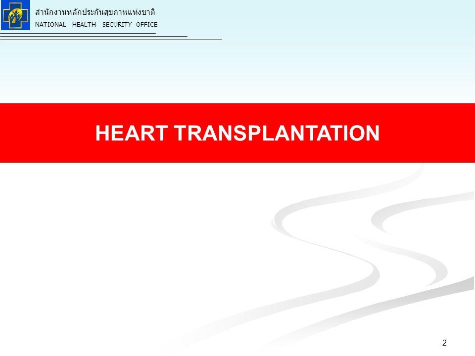 สำนักงานหลักประกันสุขภาพแห่งชาติ NATIONAL HEALTH SECURITY OFFICE 2 HEART TRANSPLANTATION