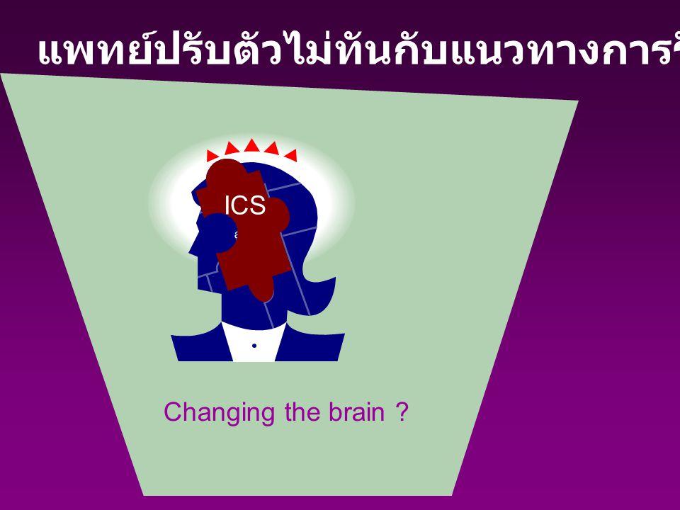 B 2 agonist ICS แพทย์ปรับตัวไม่ทันกับแนวทางการรักษาที่เปลี่ยนไป Changing the brain ?