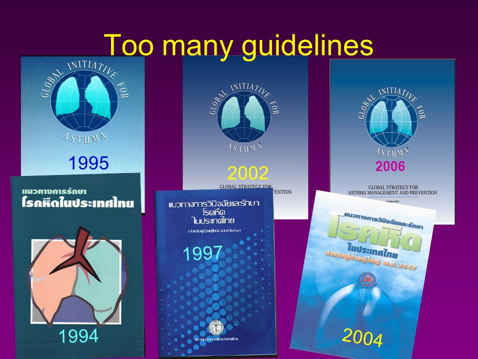 2002 Too many guidelines 1995 1994 1997 2006 2004