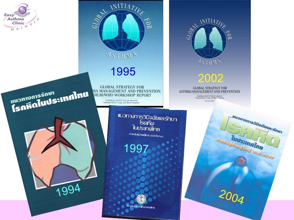 Khonkaen Bangkok Chiangmai Songkhla Survey of asthma control in Thailand Watchara Boonsawat Poonkasem Charoenphan Sumalee Kaitboonsri Vilaivan Wiriyachaiyo Chaicharn Pothirat Somkiat Wongtim Nikom Thanomsieng Respirology (2004)