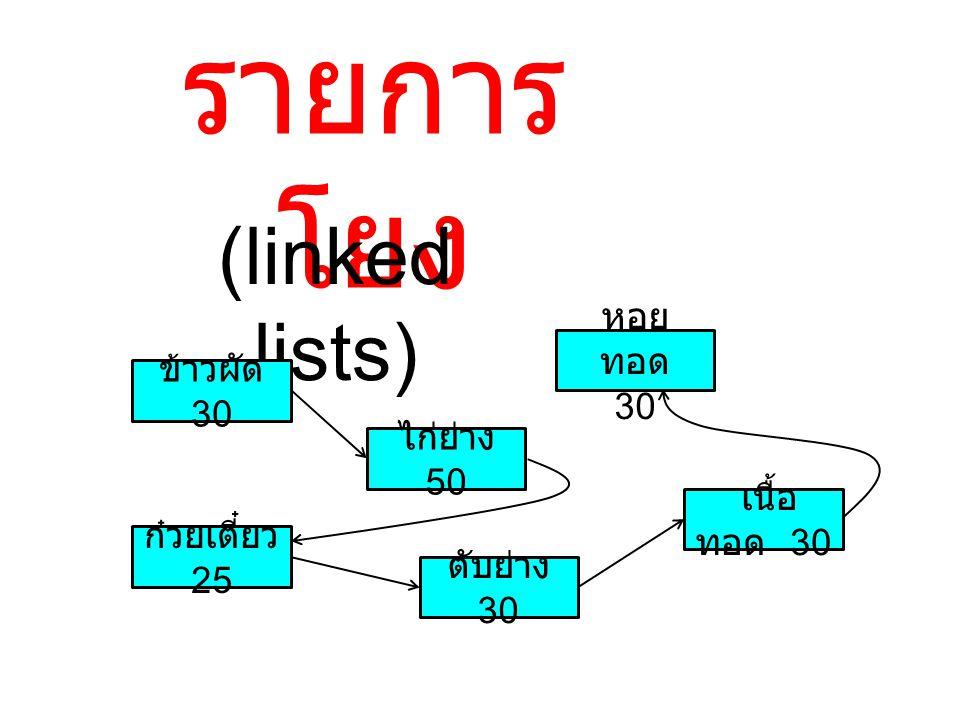 ฟังก์ชันใช้รายการโยง เป็นกองซ้อน struct node *push(struct node *top,int x) { struct node *newnode; newnode = malloc(sizeof(struct node)); newnode->info = x; newnode->link = top; top = newnode; return top; }