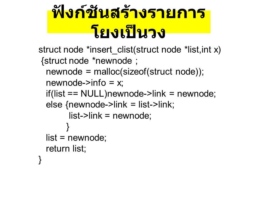 ฟังก์ชันสร้างรายการ โยงเป็นวง struct node *insert_clist(struct node *list,int x) {struct node *newnode ; newnode = malloc(sizeof(struct node)); newnod